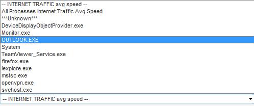 Zaťaženie internetovej linky konkrétnym programom