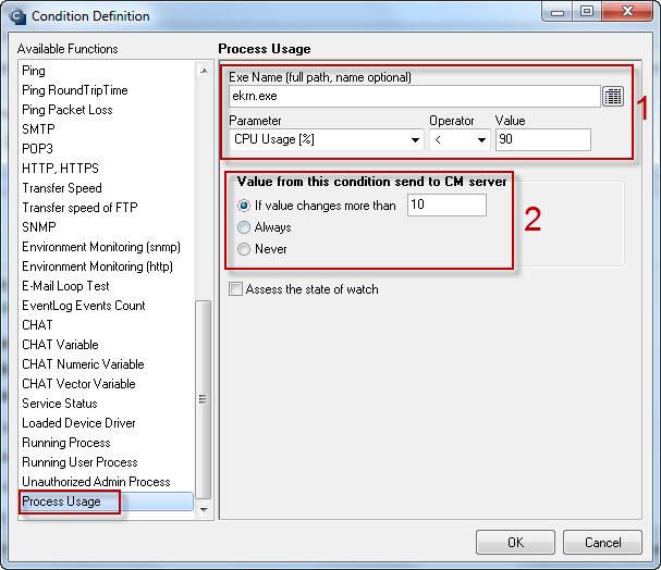 Obrázok: Process Usage