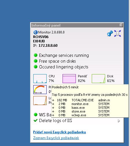 Určenie procesov, ktoré najviac zaťažujú pevný disk