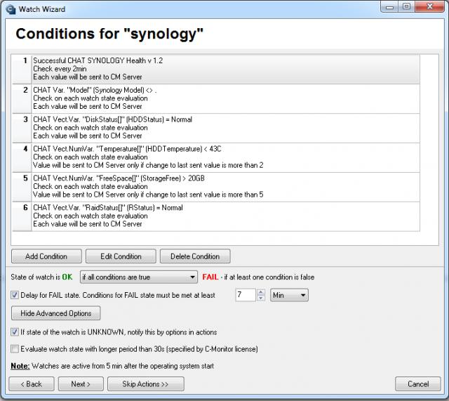 Sledované parametre pre Synology