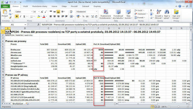 Export zobrazenia prenesených dát spolu s portami