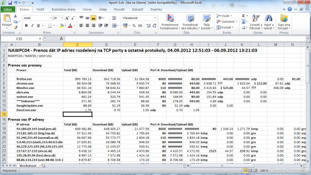 Export prenesených dát do excelu