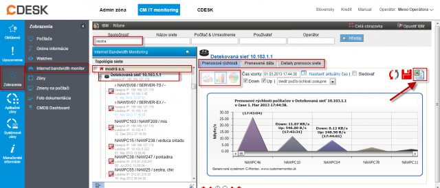 Zobrazenie Internet bandwith monitora (IBM) -  detailný pohľad na prenosy počítača v rôznych formách