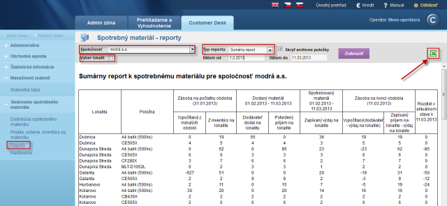 Sumárny report sledovania spotreby spotrebného materiálu