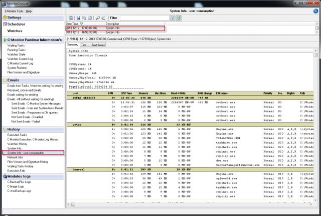 Detailný rozpis zaťaženia terminálového servera s rozdelení na používateľov